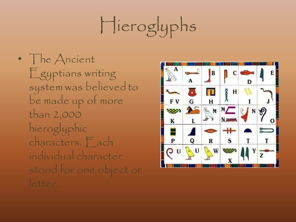 Hieroglyphs The Ancient Egyptians writing system was believed to be made up of more than 2,000 hieroglyphic characters.