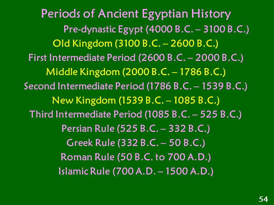 Periods of Ancient Egyptian History Pre-dynastic Egypt (4000 B.C.