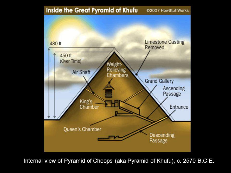 Internal view of Pyramid of Cheops (aka Pyramid of Khufu), c. 2570 B.C.E.