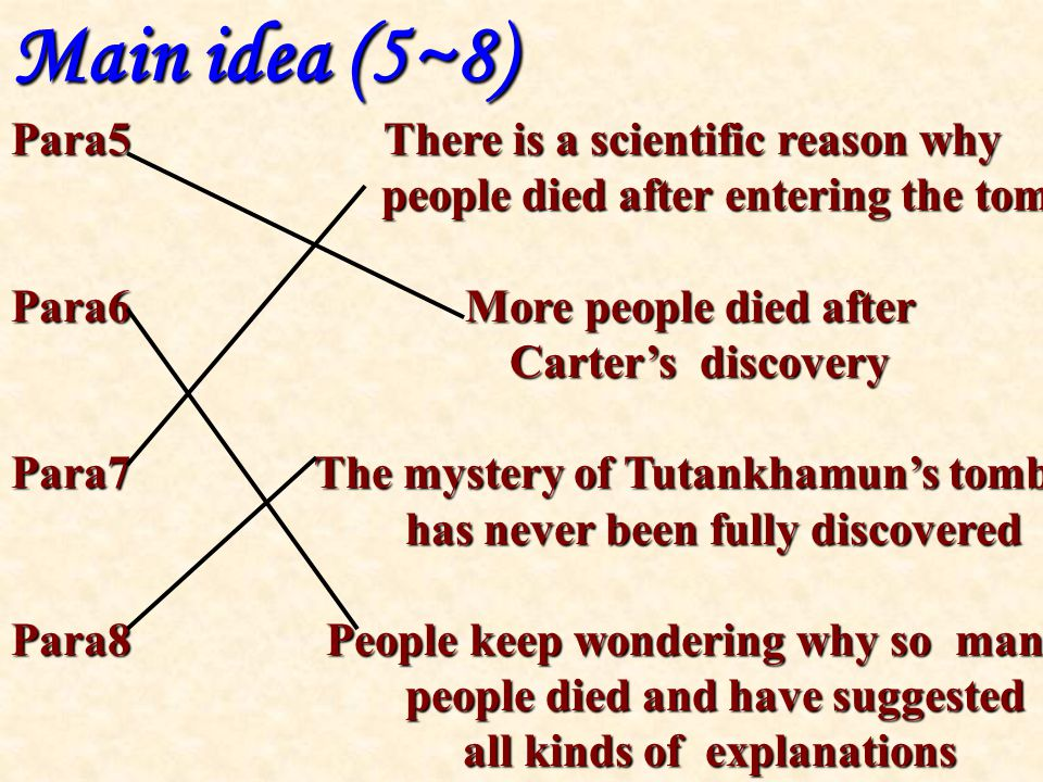 Main idea (5~8) Para5 There is a scientific reason why people died after entering the tomb people died after entering the tomb Para6 More people died after Carter's discovery Carter's discovery Para7 The mystery of Tutankhamun's tomb has never been fully discovered has never been fully discovered Para8 People keep wondering why so many people died and have suggested people died and have suggested all kinds of explanations all kinds of explanations