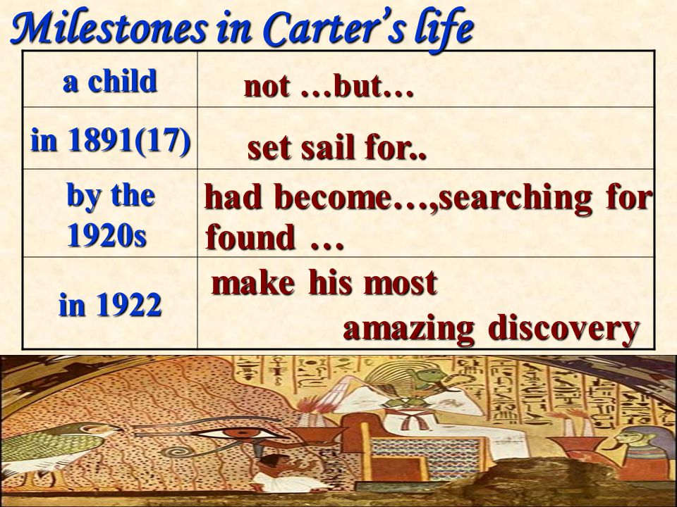 a child in 1891(17) by the 1920s in 1922 Milestones in Carter's life not …but… set sail for..