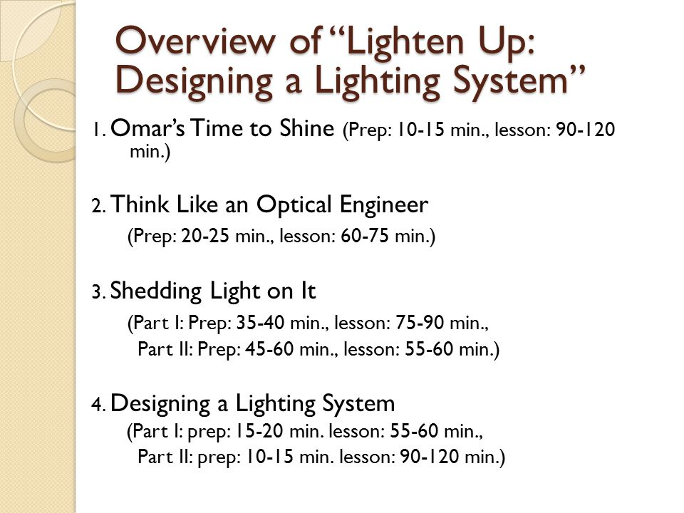 1. Omar's Time to Shine (Prep: 10-15 min., lesson: 90-120 min.) 2.