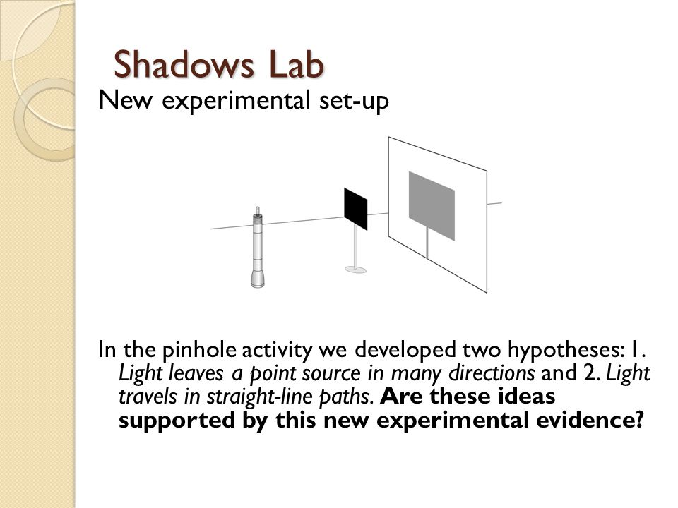Shadows Lab New experimental set-up In the pinhole activity we developed two hypotheses: 1.