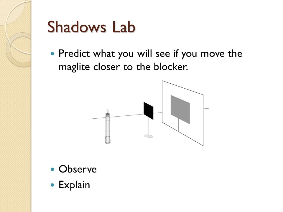 Shadows Lab Predict what you will see if you move the maglite closer to the blocker.