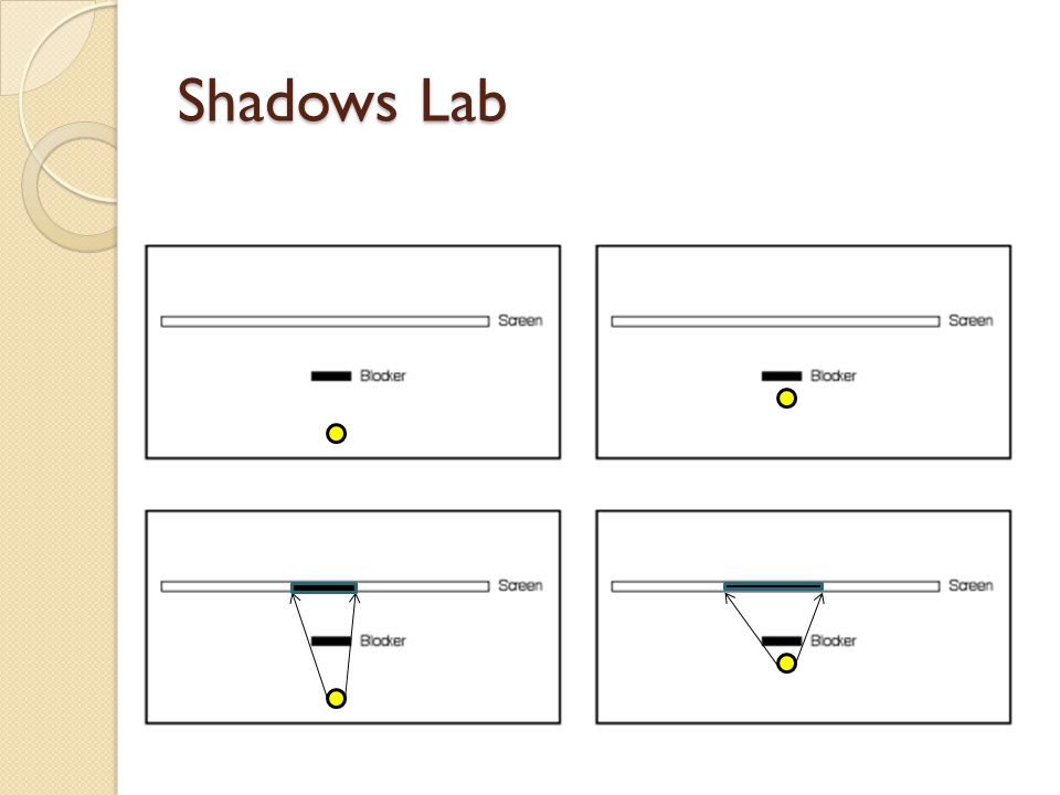 Shadows Lab
