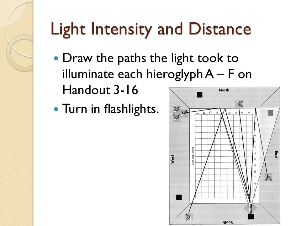 Light Intensity and Distance Draw the paths the light took to illuminate each hieroglyph A – F on Handout 3-16 Turn in flashlights.