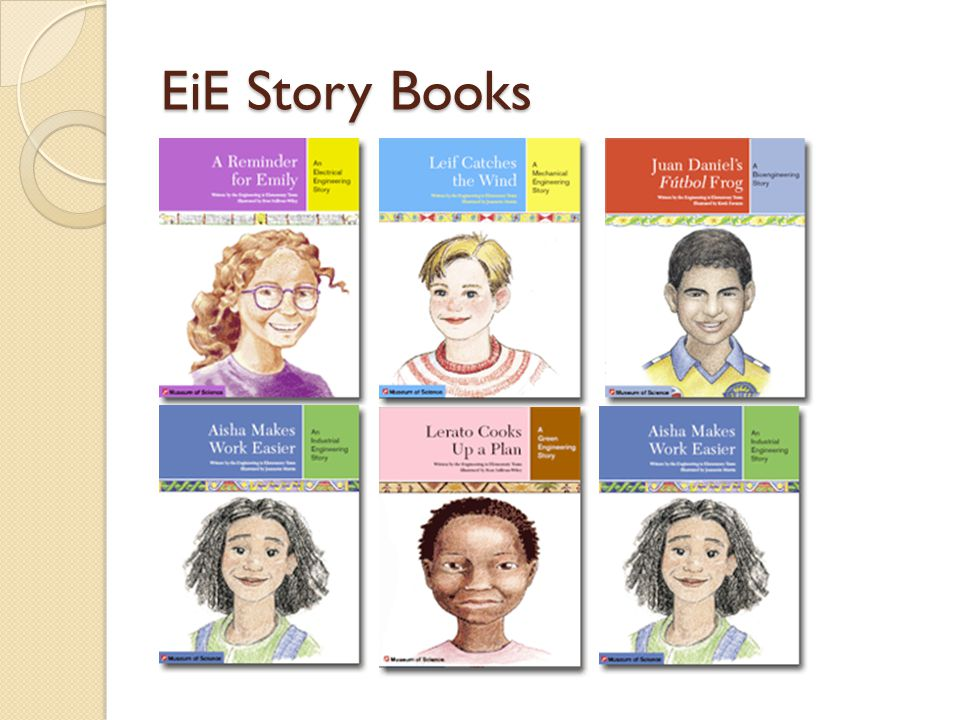 Teacher Guide Each EiE Unit includes: Lesson plans Duplication Masters (e.g., student handouts) leveled for Basic and Advanced abilities.