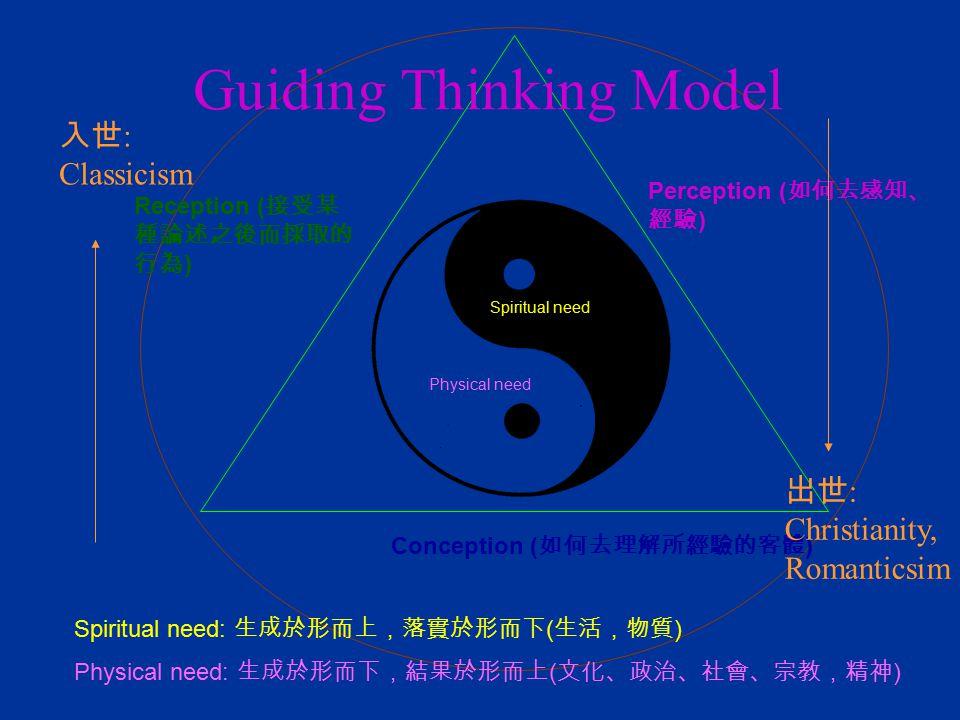 Spiritual need Physical need Perception ( 如何去感知、 經驗 ) Conception ( 如何去理解所經驗的客體 ) Reception ( 接受某 種論述之後而採取的 行為 ) Spiritual need: 生成於形而上,落實於形而下 ( 生活,物質 ) Physical need: 生成於形而下,結果於形而上 ( 文化、政治、社會、宗教,精神 ) Guiding Thinking Model 出世 : Christianity, Romanticsim 入世 : Classicism