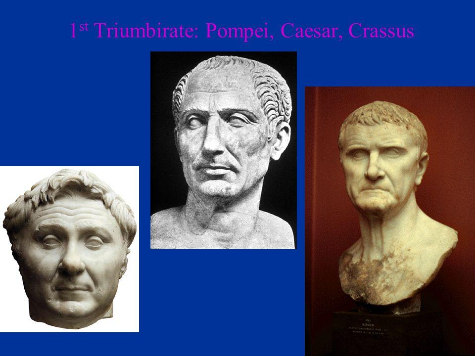 1 st Triumbirate: Pompei, Caesar, Crassus