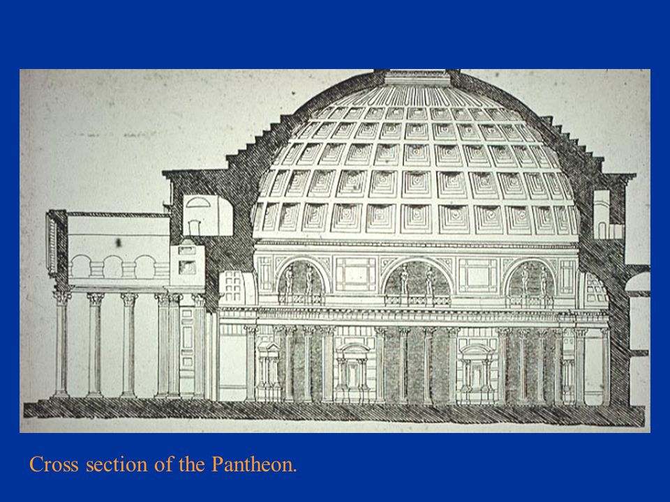 Cross section of the Pantheon.