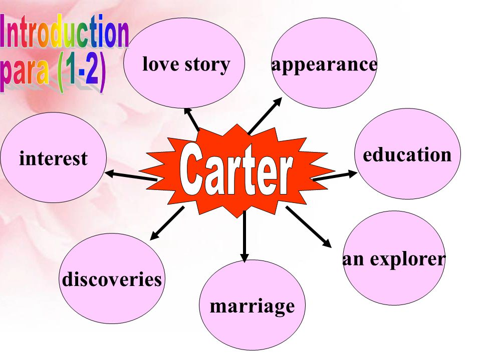 an explorer appearance love story education interest discoveries marriage