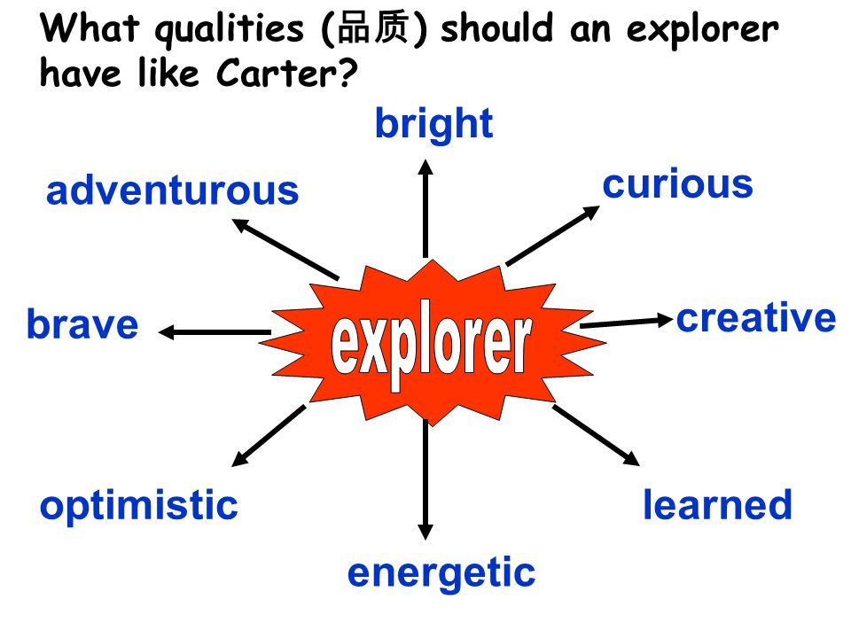 brave bright adventurous curious creative learned energetic optimistic What qualities ( 品质 ) should an explorer have like Carter