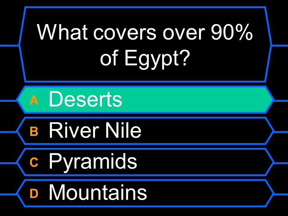 What covers over 90% of Egypt A Deserts B River Nile C Pyramids D Mountains