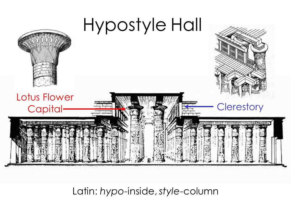 Hypostyle Hall Latin: hypo-inside, style-column Clerestory Lotus Flower Capital
