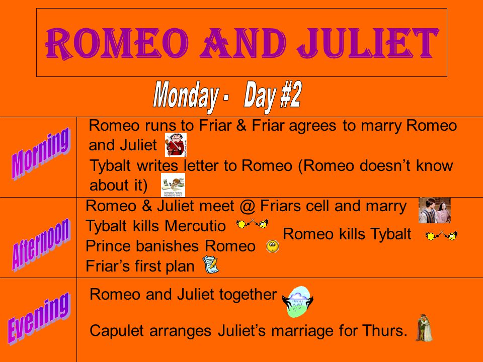 Romeo and Juliet - Fight on Street - Prince's Warning - Romeo 's Rosaline - Paris wants to Juliet -Romeo hears about party - Capulet Party - Tybalt an