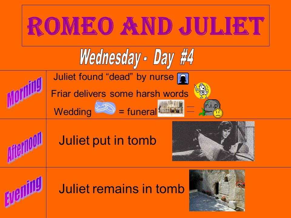 Romeo and Juliet Romeo leaves for Mantua Juliet finds out she must marry Paris Juliet goes to Friar for help Friar realizes first plan is ruined Julie