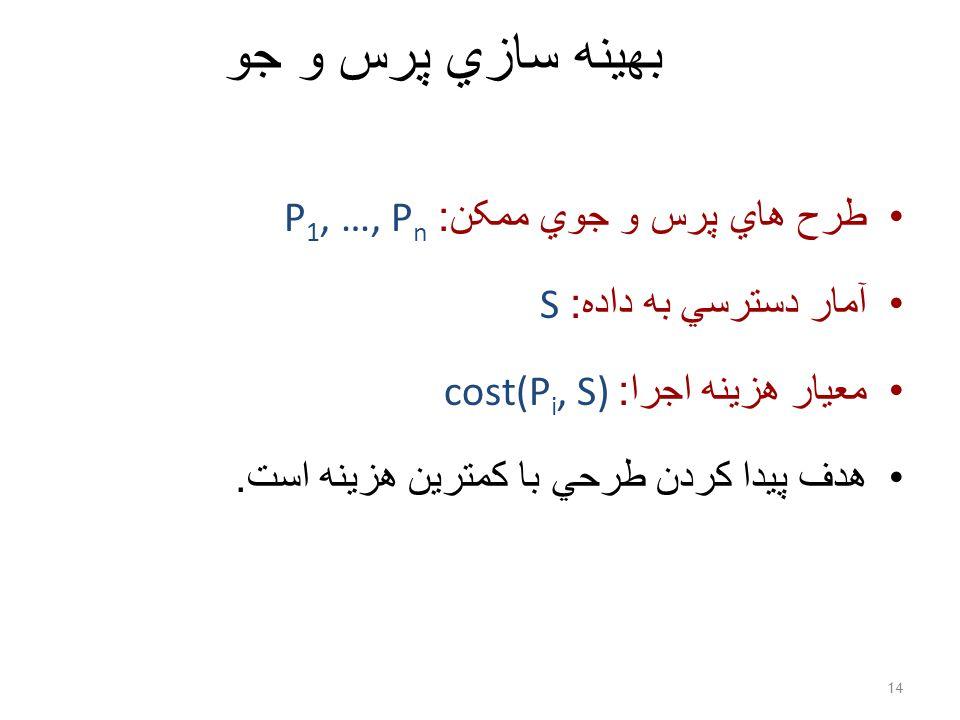 بهينه سازي پرس و جو طرح هاي پرس و جوي ممکن : P 1, …, P n آمار دسترسي به داده : S معيار هزينه اجرا : cost(P i, S) هدف پيدا کردن طرحي با کمترين هزينه است.