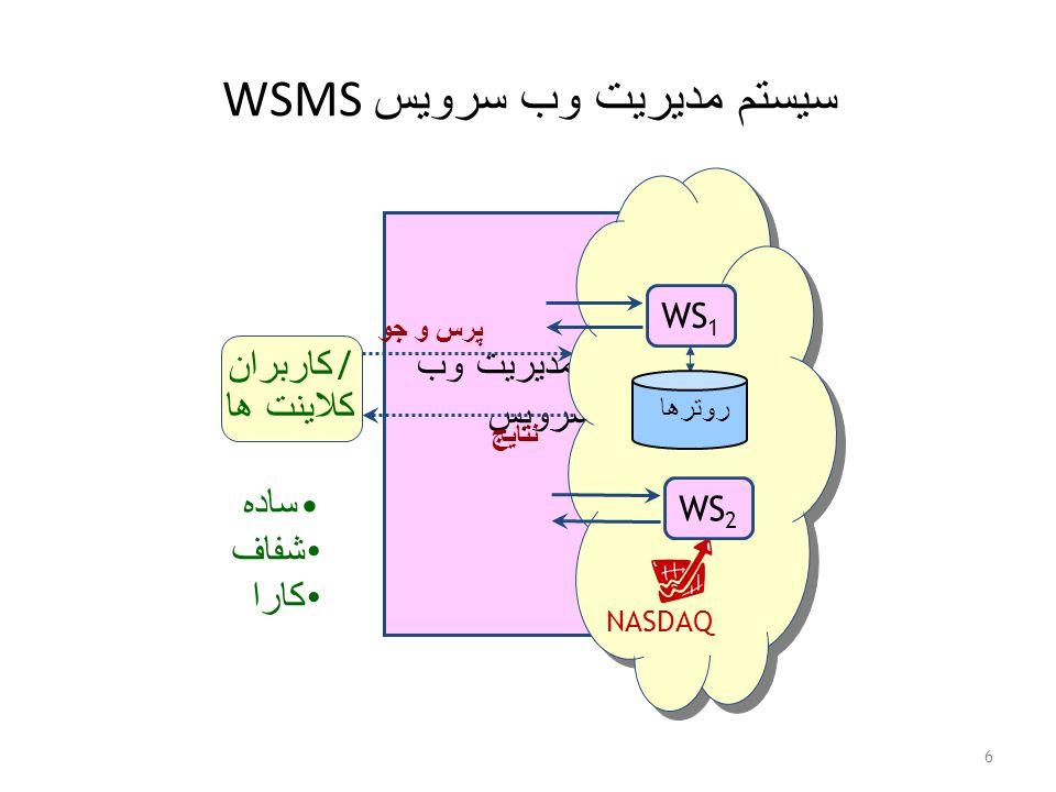 سيستم مديريت وب سرويس WSMS 6 سيستم مديريت وب سرويس پرس و جو کاربران / کلاينت ها نتايج WS 1 NASDAQ WS 2 Reuters روترها ساده شفاف کارا