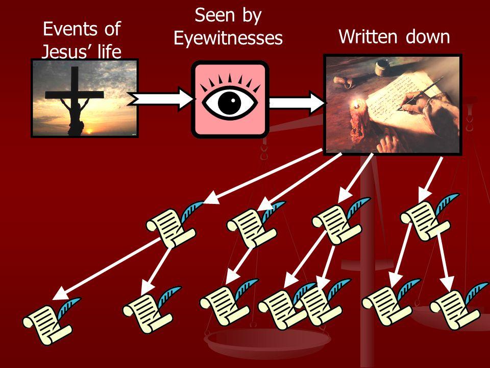 Events of Jesus' life Written down Seen by Eyewitnesses