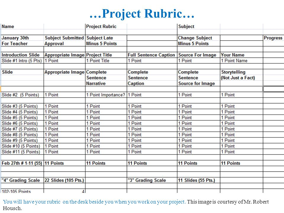…Project Rubric… You will have your rubric on the desk beside you when you work on your project.