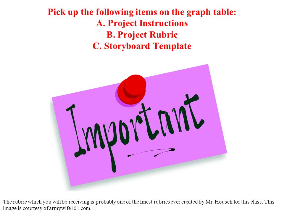 Pick up the following items on the graph table: A.