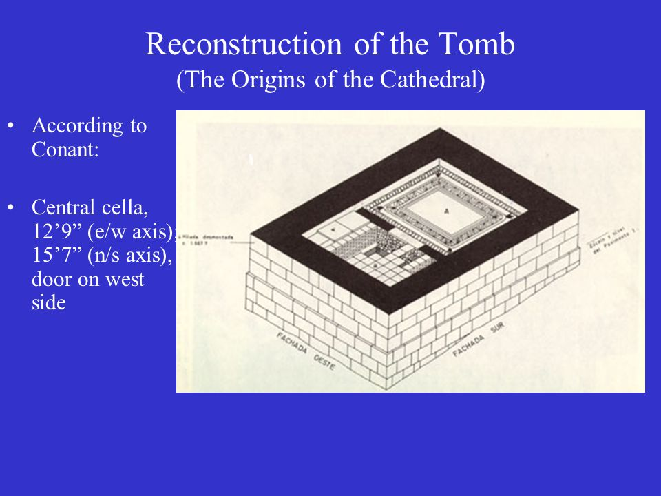 Reconstruction of the Tomb (The Origins of the Cathedral) According to Conant: Central cella, 12'9 (e/w axis); 15'7 (n/s axis), door on west side