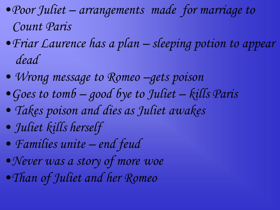 Poor Juliet – arrangements made for marriage to Count Paris Friar Laurence has a plan – sleeping potion to appear dead Wrong message to Romeo –gets poison Goes to tomb – good bye to Juliet – kills Paris Takes poison and dies as Juliet awakes Juliet kills herself Families unite – end feud Never was a story of more woe Than of Juliet and her Romeo.