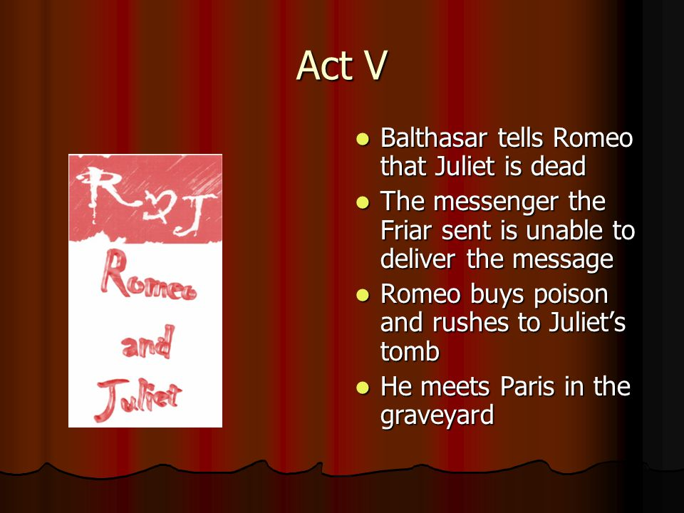 Act V Balthasar tells Romeo that Juliet is dead Balthasar tells Romeo that Juliet is dead The messenger the Friar sent is unable to deliver the message The messenger the Friar sent is unable to deliver the message Romeo buys poison and rushes to Juliet's tomb Romeo buys poison and rushes to Juliet's tomb He meets Paris in the graveyard He meets Paris in the graveyard
