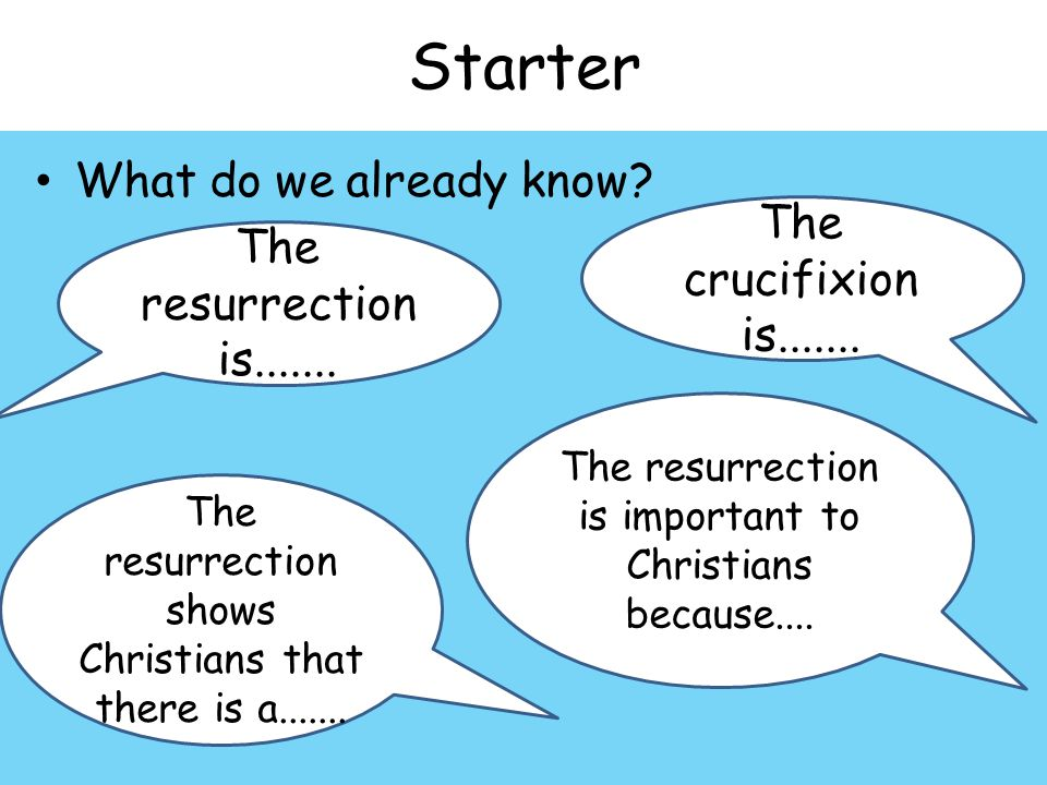 Starter What do we already know? The resurrection is....... The crucifixion is....... The resurrection is important to Christians because.... The resu
