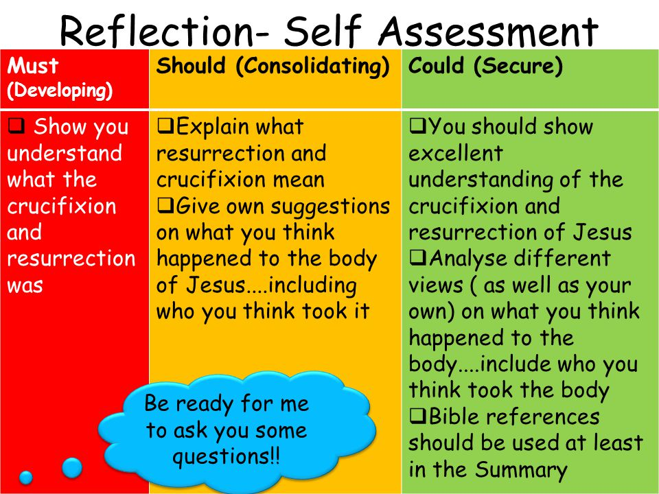 Reflection- Self Assessment Must (Developing) Should (Consolidating)Could (Secure)  Show you understand what the crucifixion and resurrection was  Explain what resurrection and crucifixion mean  Give own suggestions on what you think happened to the body of Jesus....including who you think took it  You should show excellent understanding of the crucifixion and resurrection of Jesus  Analyse different views ( as well as your own) on what you think happened to the body....include who you think took the body  Bible references should be used at least in the Summary Be ready for me to ask you some questions!!