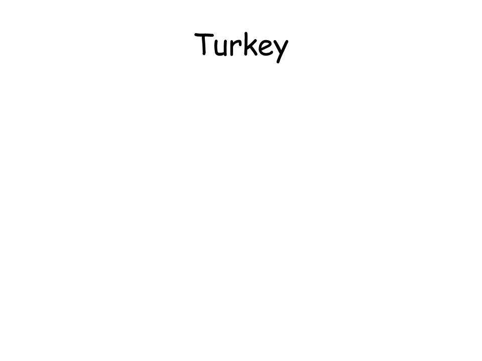 Locate Turkey A B C D