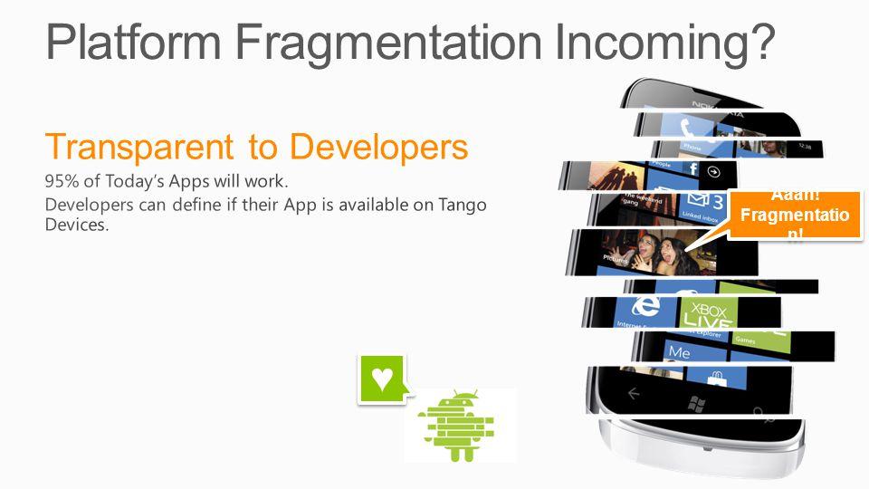 Aaah! Fragmentatio n! Aaah! Fragmentatio n! ♥ ♥