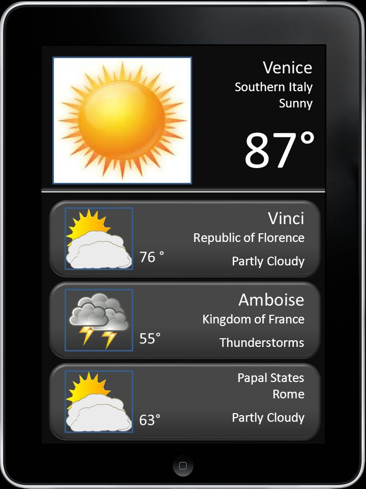 WEATHER Venice Southern Italy Sunny 87° Vinci Republic of Florence Partly Cloudy 76 ° Amboise Kingdom of France Thunderstorms 55° Papal States Rome Partly Cloudy 63°