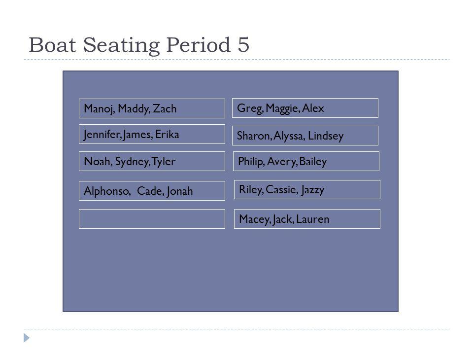 Boat Seating Period 5 Manoj, Maddy, Zach Jennifer, James, Erika Sharon, Alyssa, Lindsey Noah, Sydney, TylerPhilip, Avery, Bailey Alphonso, Cade, Jonah Riley, Cassie, Jazzy Macey, Jack, Lauren Greg, Maggie, Alex