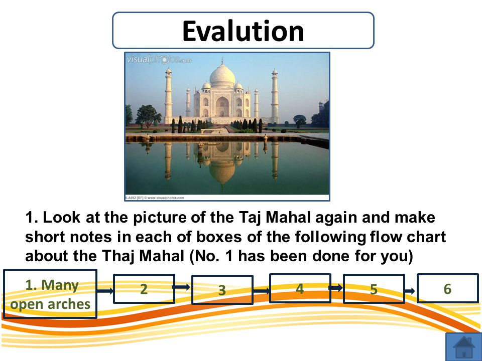 Reflection of Taj Mahal in the pool water I nlays of coloured marble arch Domes Tower Two graves Pool