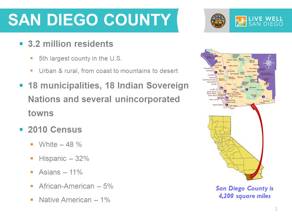 SAN DIEGO COUNTY 3  3.2 million residents  5th largest county in the U.S.