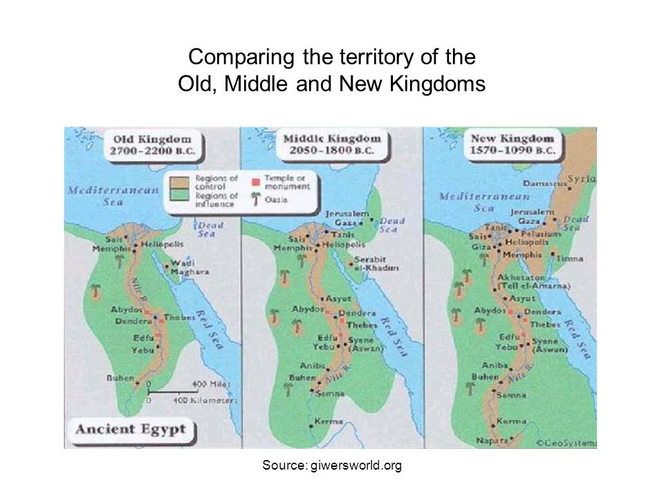 Comparing the territory of the Old, Middle and New Kingdoms Source: giwersworld.org