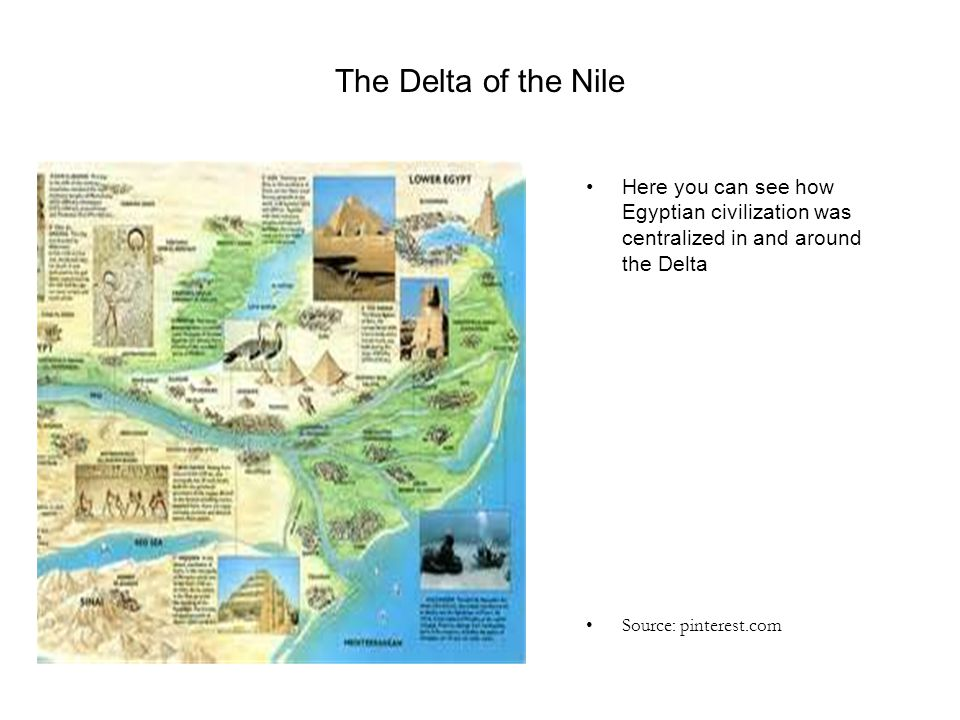 The Delta of the Nile Here you can see how Egyptian civilization was centralized in and around the Delta Source: pinterest.com
