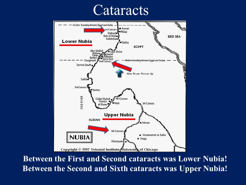 Cataracts Between the First and Second cataracts was Lower Nubia! Between the Second and Sixth cataracts was Upper Nubia!