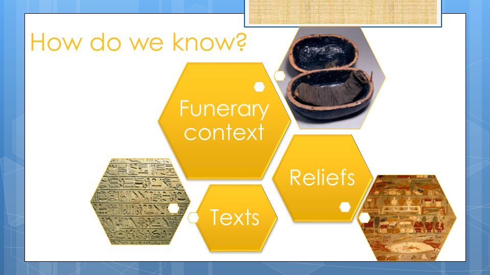 How do we know? Texts Reliefs Funerary context