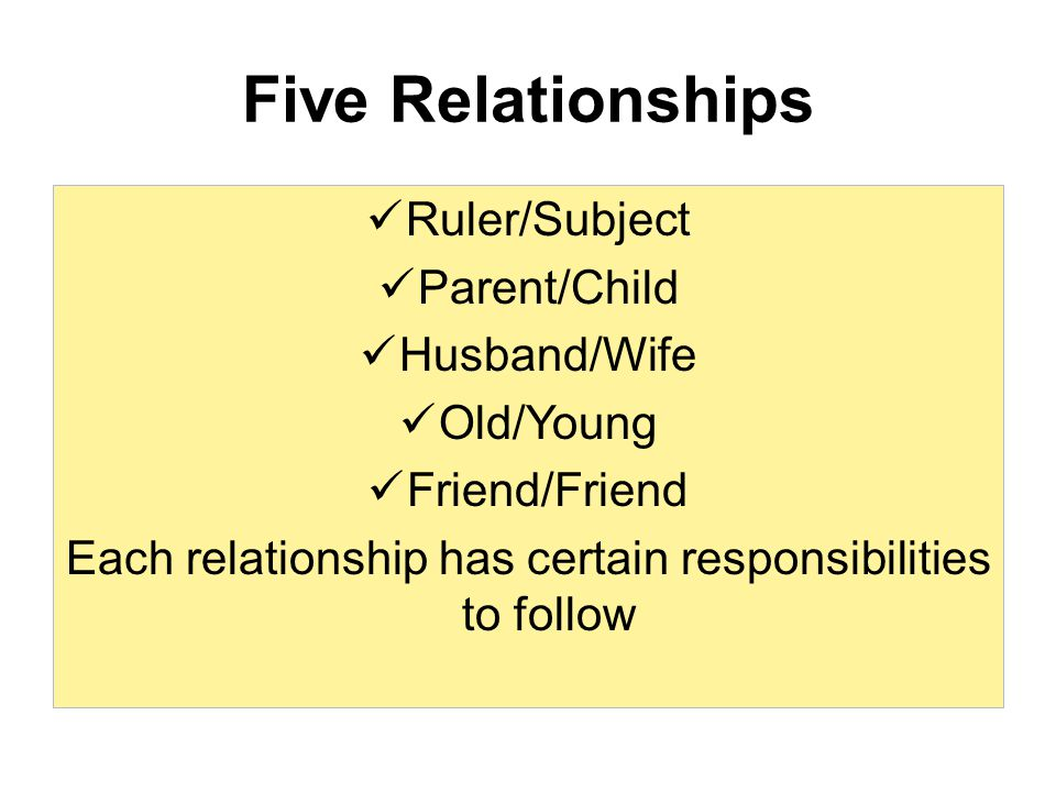Five Relationships Ruler/Subject Parent/Child Husband/Wife Old/Young Friend/Friend Each relationship has certain responsibilities to follow