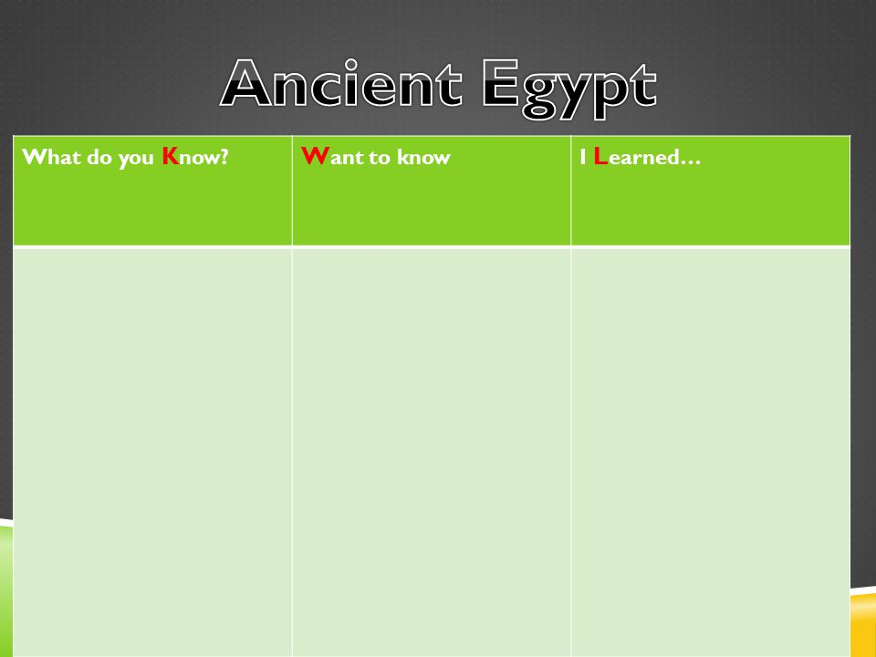 EGYPT - KNOW  Think about what you already know about ancient Egypt.