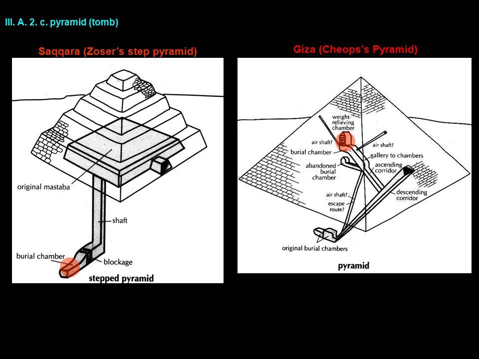 III. A. 2. c. pyramid (tomb) Giza (Cheops's Pyramid) Saqqara (Zoser's step pyramid)