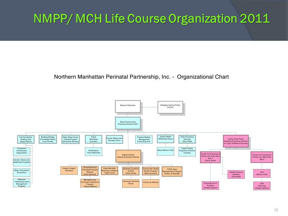 NMPP/ MCH Life Course Organization 2011 19