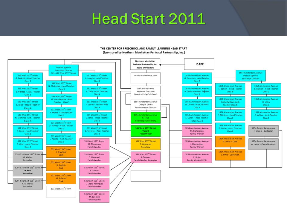 Head Start 2011 20