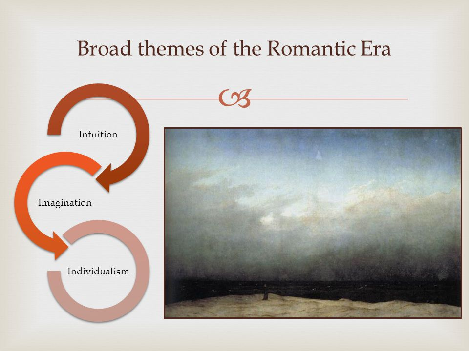  Broad themes of the Romantic Era Intuition Imagination Individualism