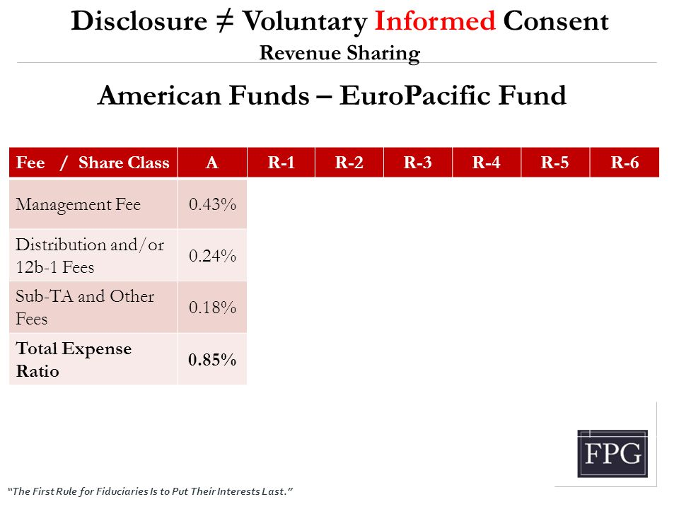 """The First Rule for Fiduciaries Is to Put Their Interests Last."" Disclosure ≠ Voluntary Informed Consent Revenue Sharing Fee / Share ClassAR-1R-2R-3R-"