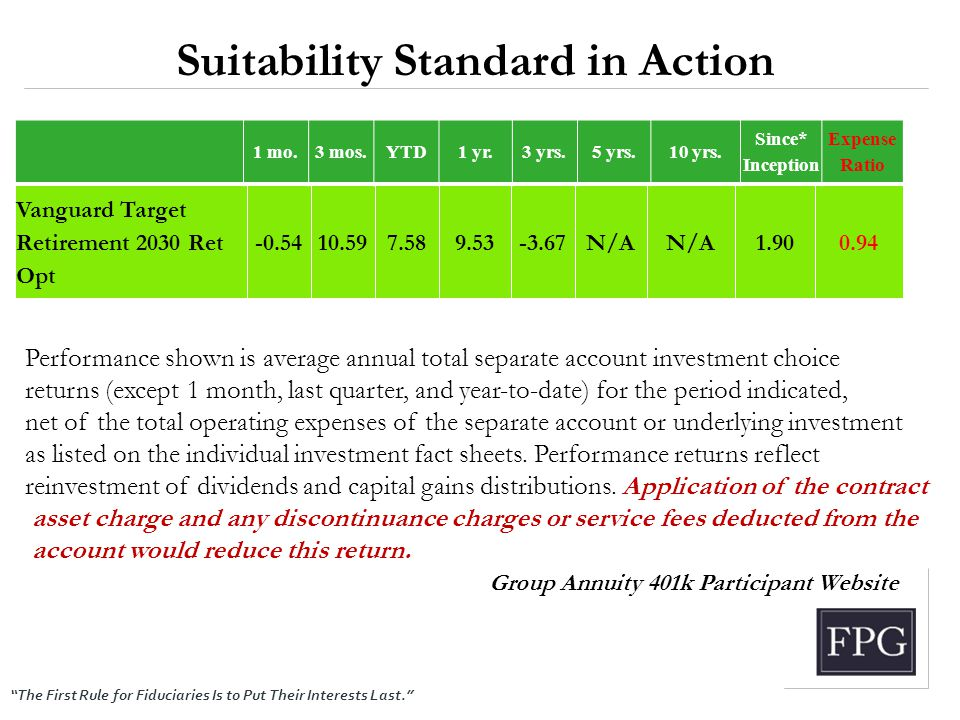 """The First Rule for Fiduciaries Is to Put Their Interests Last."" Suitability Standard in Action Vanguard Target Retirement 2030 Ret Opt -0.5410.597.58"