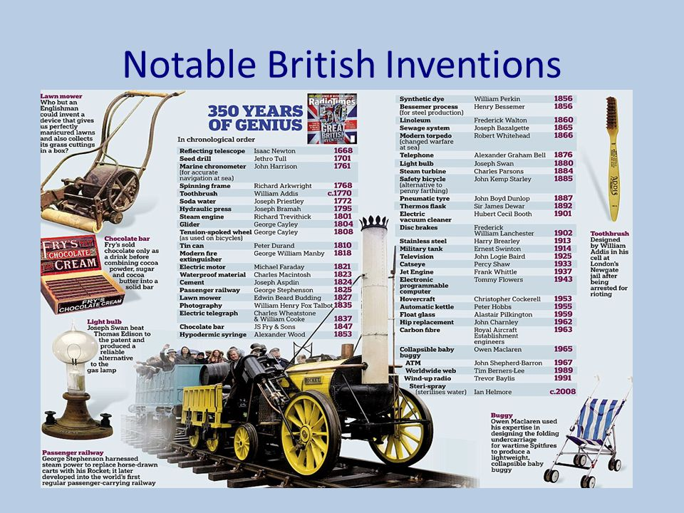 Notable British Inventions