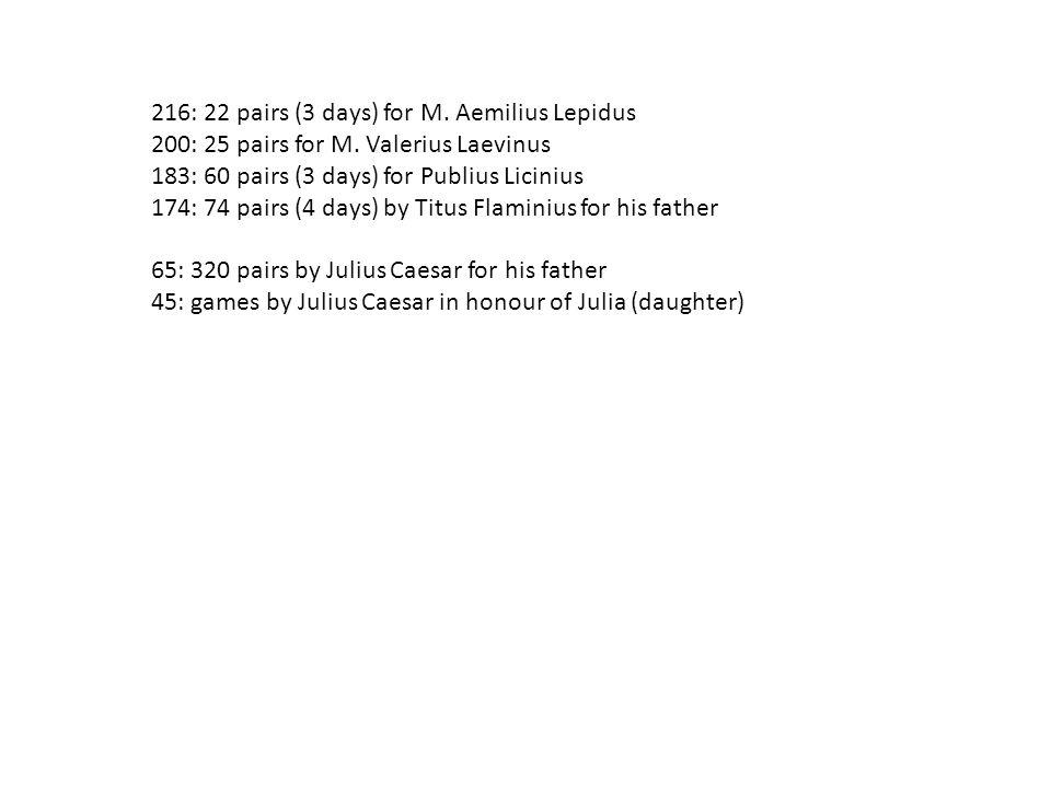 216: 22 pairs (3 days) for M.Aemilius Lepidus 200: 25 pairs for M.
